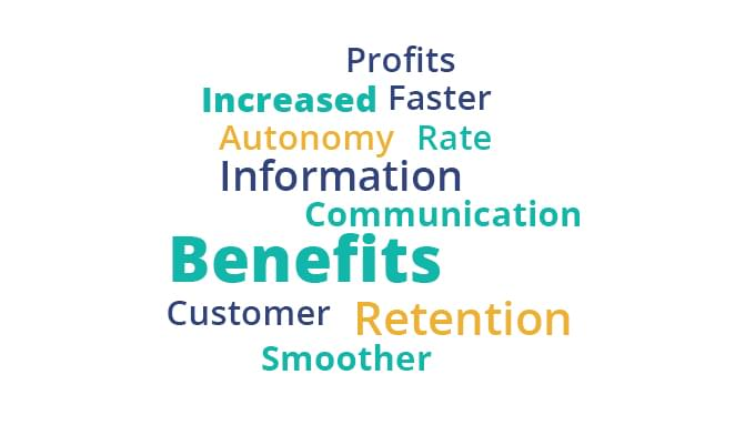 Wordcloud showing benefits of using customer portal